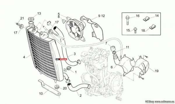 Aprilia Moto 6.5 Kühlanlage
