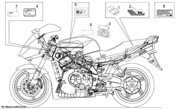 Aprilia Aufkleber-Deko RST Futura 1000
